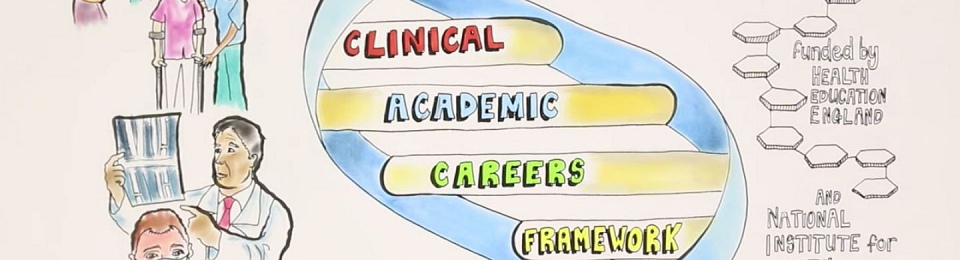 Find out more about the NIHR / HEE Integrated Clinical Academic Programme