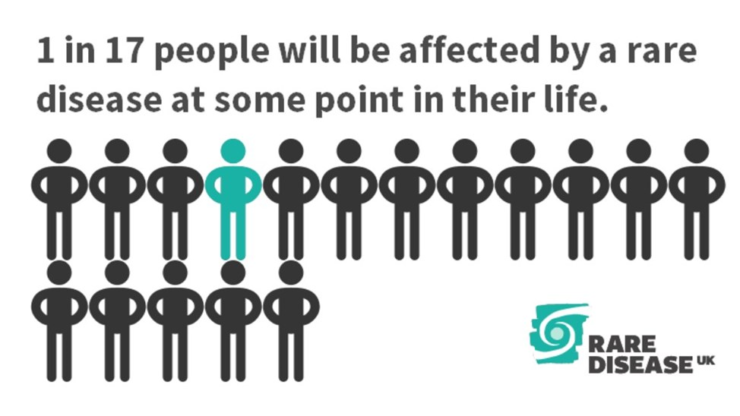 1 in 17 people will be affected by a rare disease at some point in their life - Rare Disease UK
