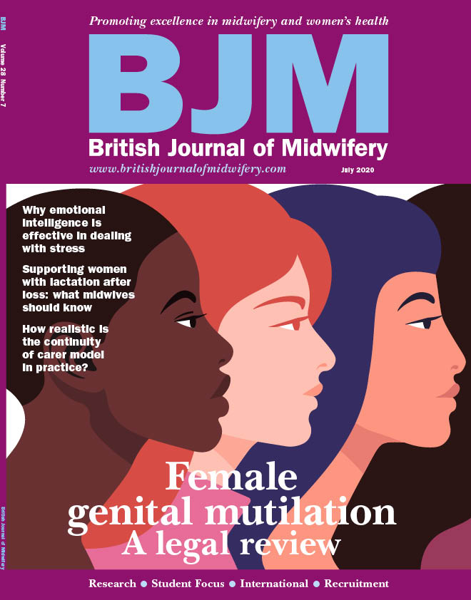 the July 2020 issue of the BJM